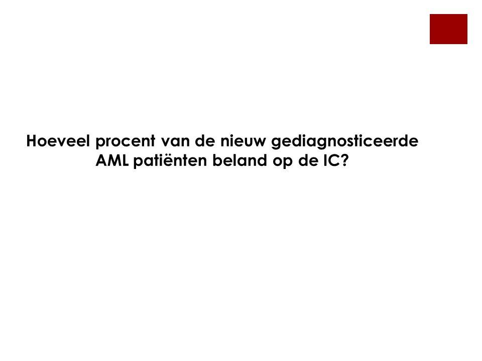 Hoeveel procent van de nieuw gediagnosticeerde AML patiënten beland op de IC