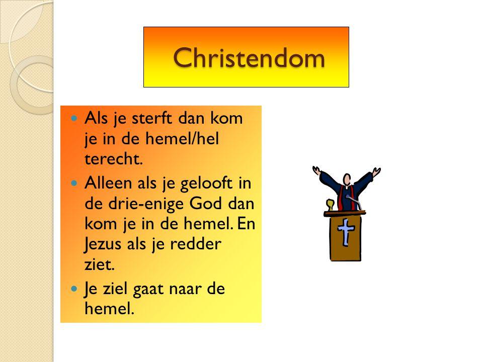 Christendom Als je sterft dan kom je in de hemel/hel terecht.
