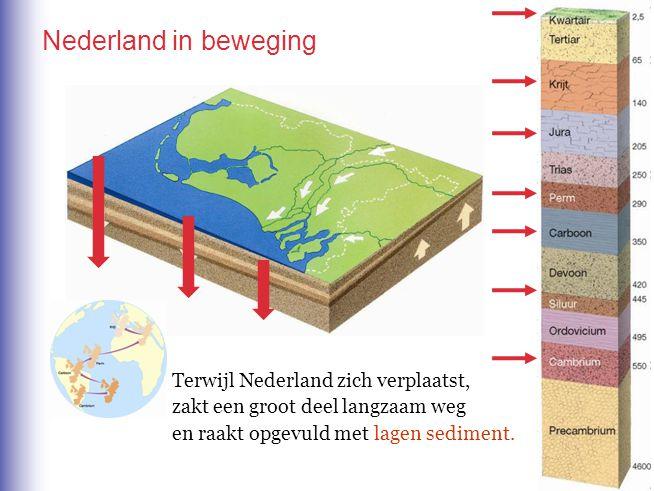 Nederland in beweging Terwijl Nederland zich verplaatst,
