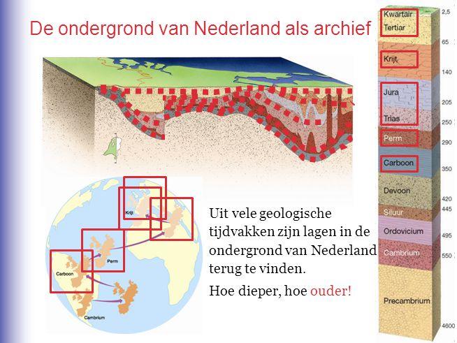 De ondergrond van Nederland als archief