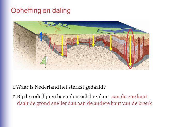 Opheffing en daling 1 Waar is Nederland het sterkst gedaald