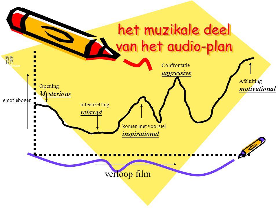 het muzikale deel van het audio-plan