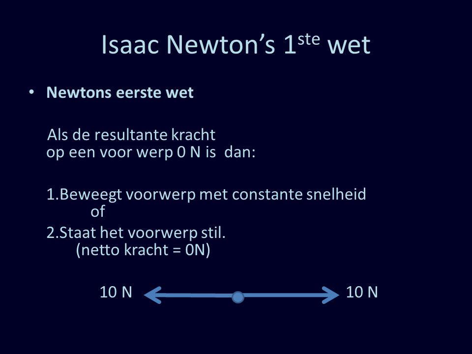 Isaac Newton's 1ste wet Newtons eerste wet
