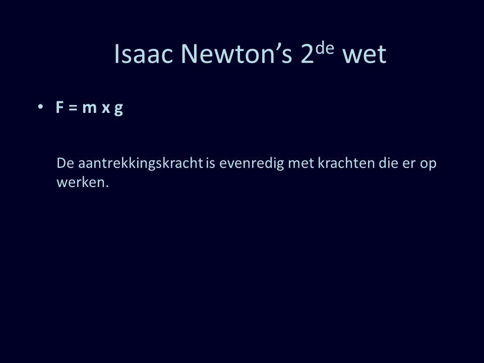 Isaac Newton's 2de wet F = m x g