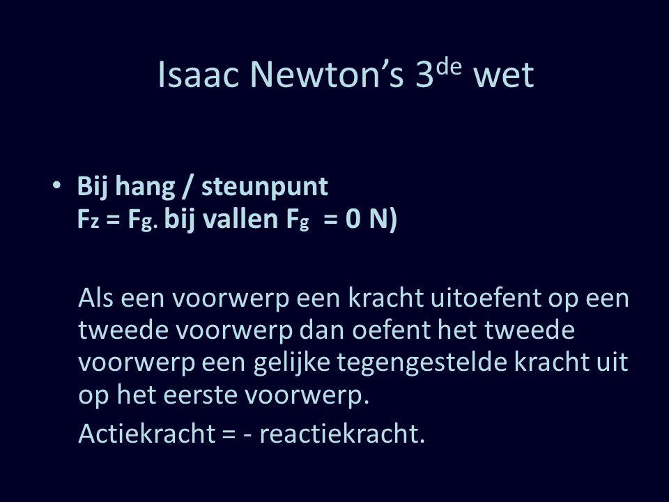 Isaac Newton's 3de wet Bij hang / steunpunt Fz = Fg. bij vallen Fg = 0 N)