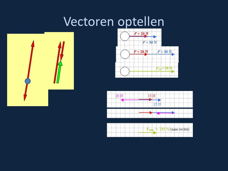 Vectoren optellen
