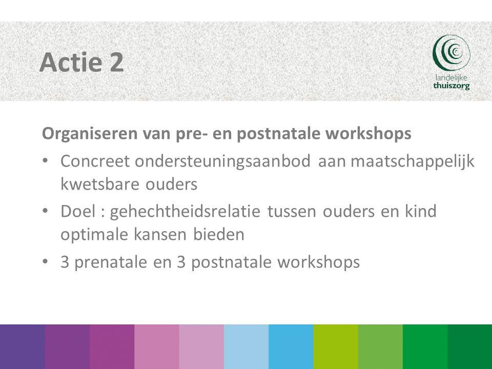 Actie 2 Organiseren van pre- en postnatale workshops