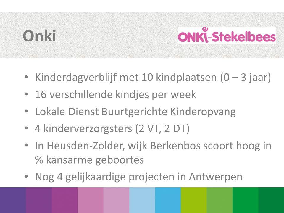 Onki Kinderdagverblijf met 10 kindplaatsen (0 – 3 jaar)