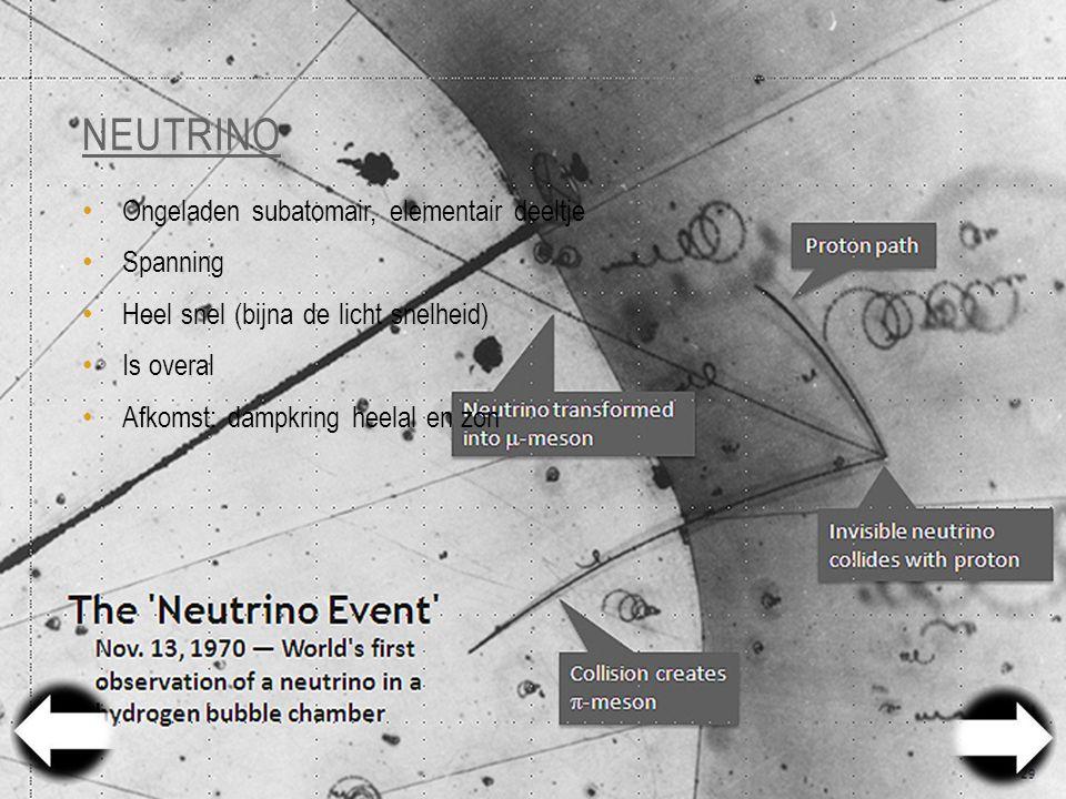 Neutrino Ongeladen subatomair, elementair deeltje Spanning