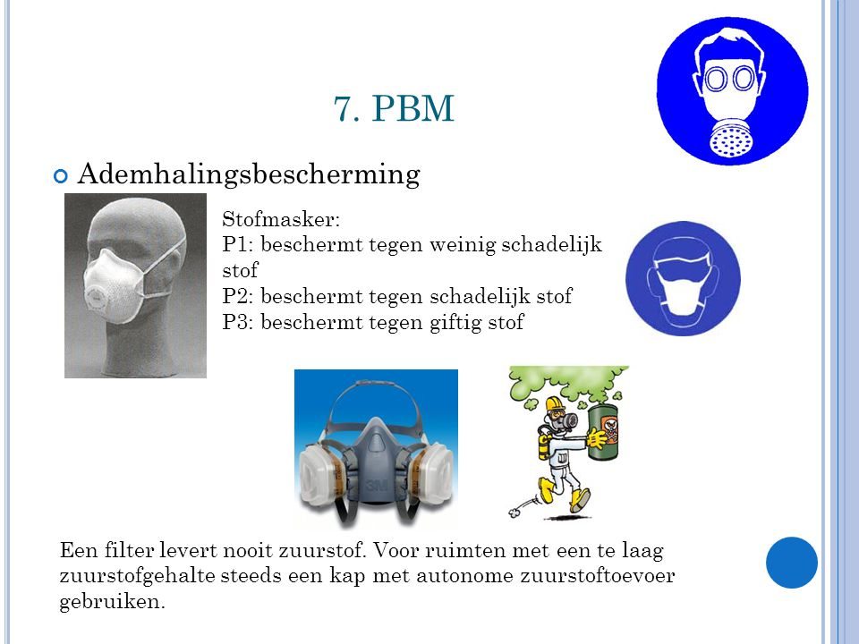 7. PBM Ademhalingsbescherming Stofmasker: