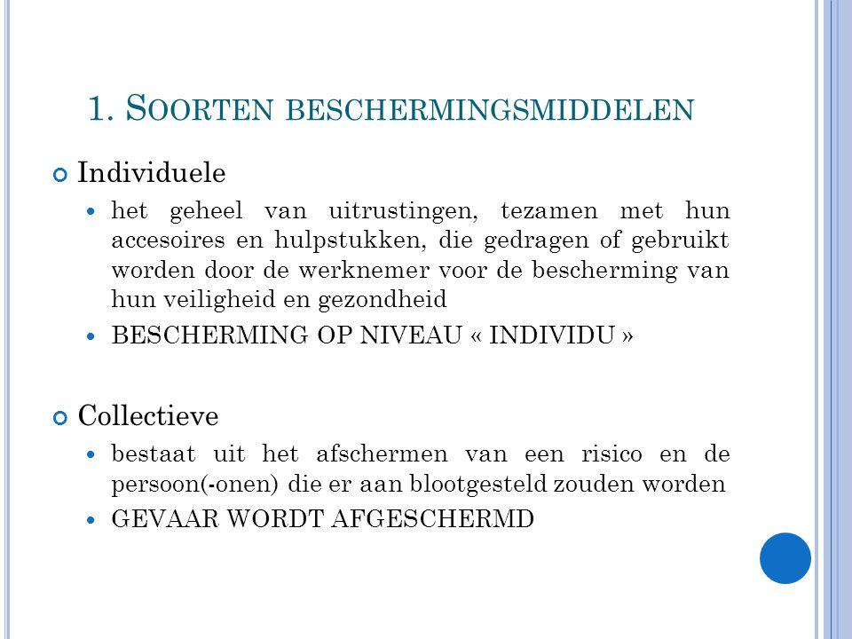 1. Soorten beschermingsmiddelen