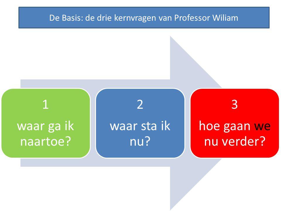 De Basis: de drie kernvragen van Professor Wiliam