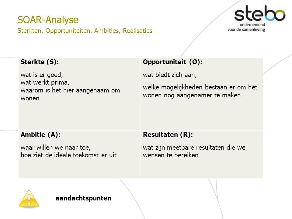 SOAR-Analyse Sterkten, Opportuniteiten, Ambities, Realisaties