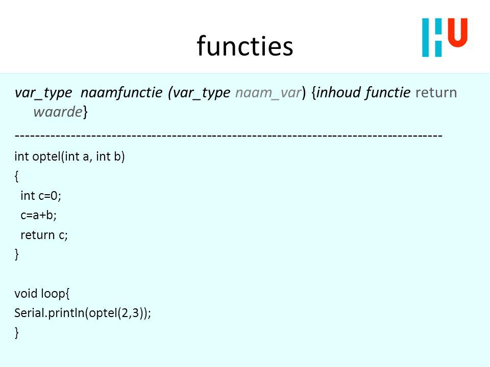 functies var_type naamfunctie (var_type naam_var) {inhoud functie return waarde}
