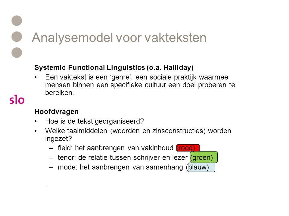 Analysemodel voor vakteksten
