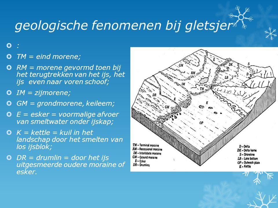 geologische fenomenen bij gletsjer