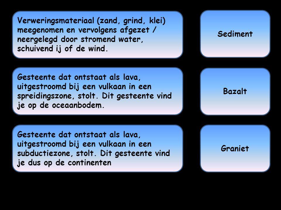 Verweringsmateriaal (zand, grind, klei) meegenomen en vervolgens afgezet / neergelegd door stromend water, schuivend ij of de wind.