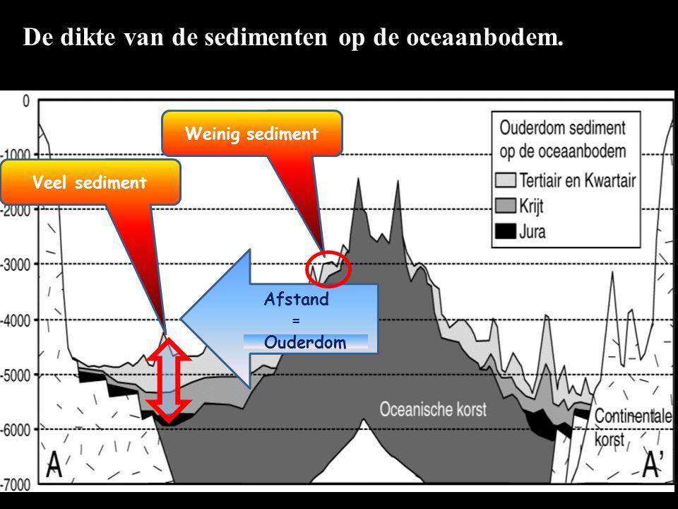 De dikte van de sedimenten op de oceaanbodem.