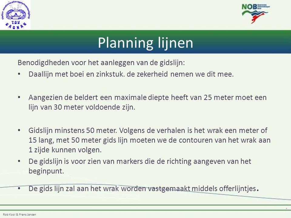 Planning lijnen Benodigdheden voor het aanleggen van de gidslijn: