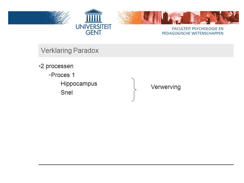 Verklaring Paradox 2 processen Proces 1 Hippocampus Snel Verwerving
