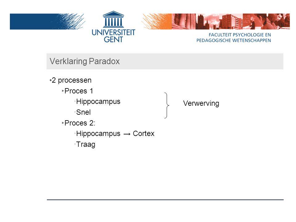 Verklaring Paradox 2 processen Proces 1 Hippocampus Snel Proces 2:
