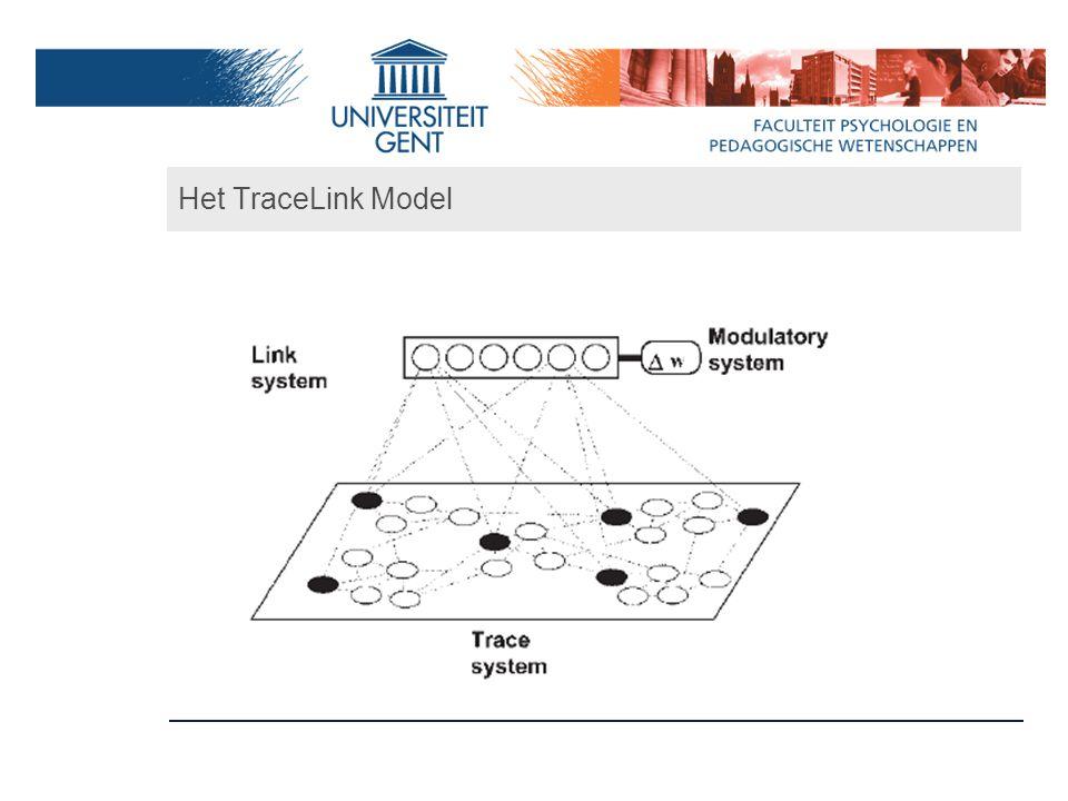 Het TraceLink Model