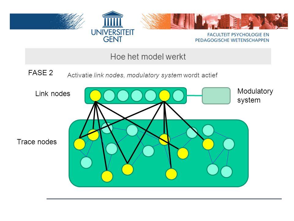 Hoe het model werkt FASE 2 Modulatory system Link nodes Trace nodes