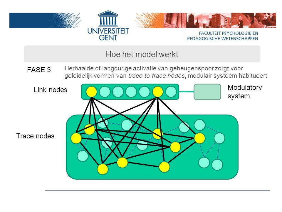 Hoe het model werkt FASE 3 Modulatory system Link nodes Trace nodes