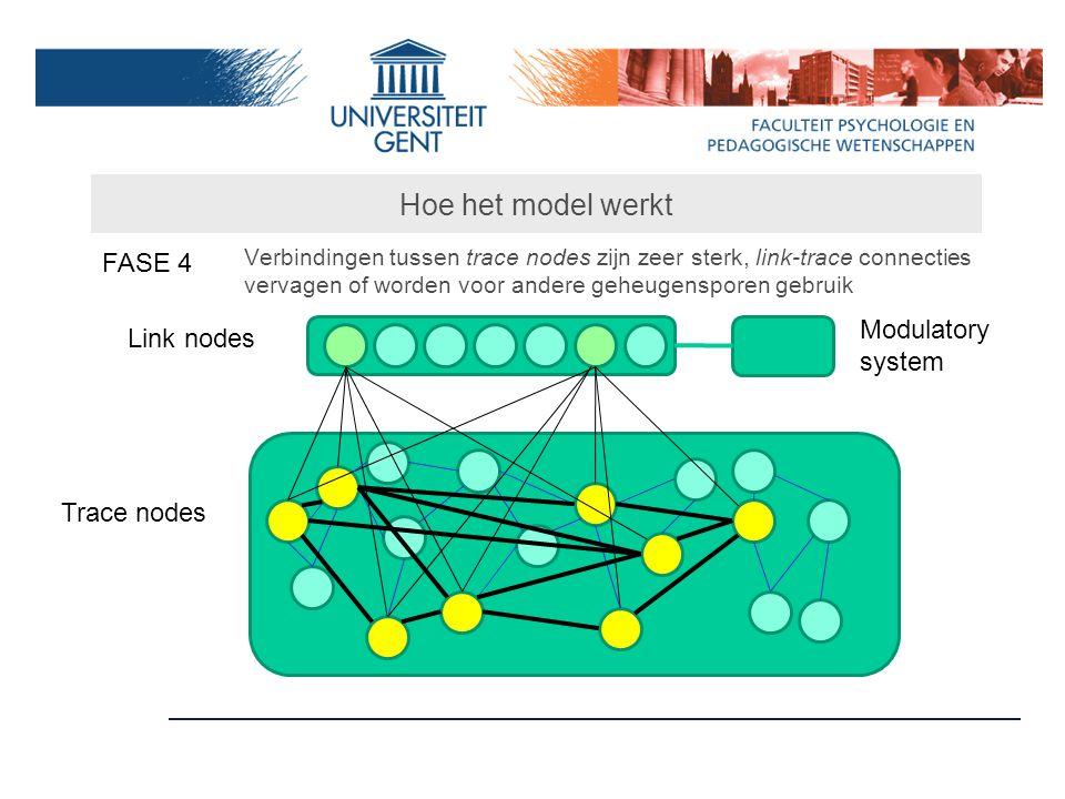 Hoe het model werkt FASE 4 Modulatory system Link nodes Trace nodes