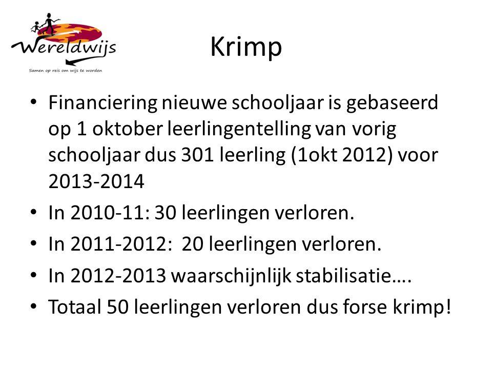 Krimp Financiering nieuwe schooljaar is gebaseerd op 1 oktober leerlingentelling van vorig schooljaar dus 301 leerling (1okt 2012) voor 2013-2014.