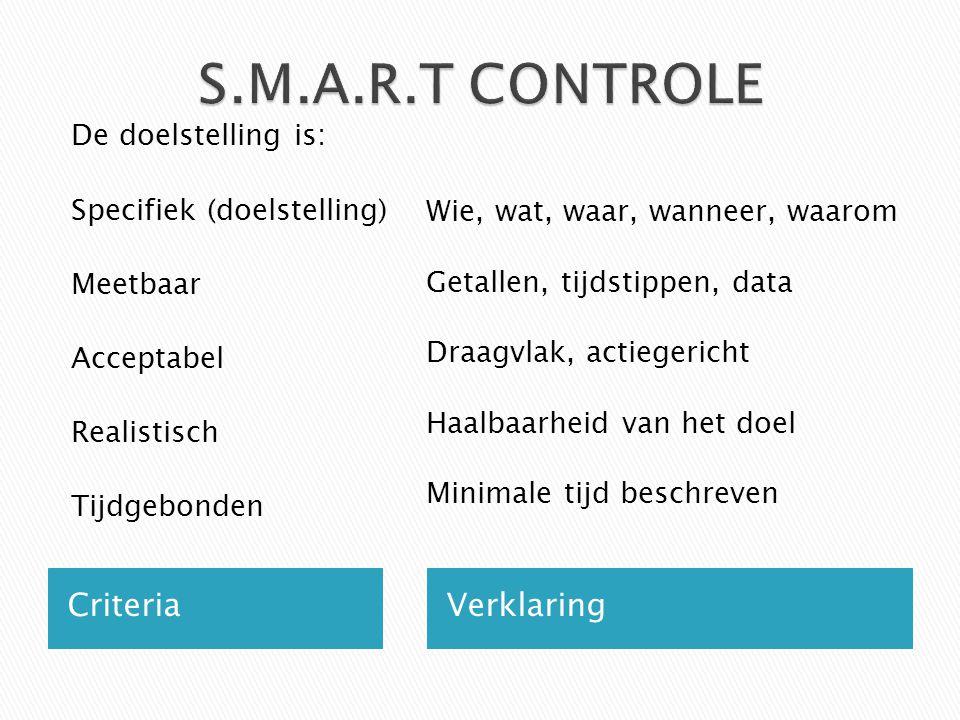 S.M.A.R.T CONTROLE Criteria Verklaring