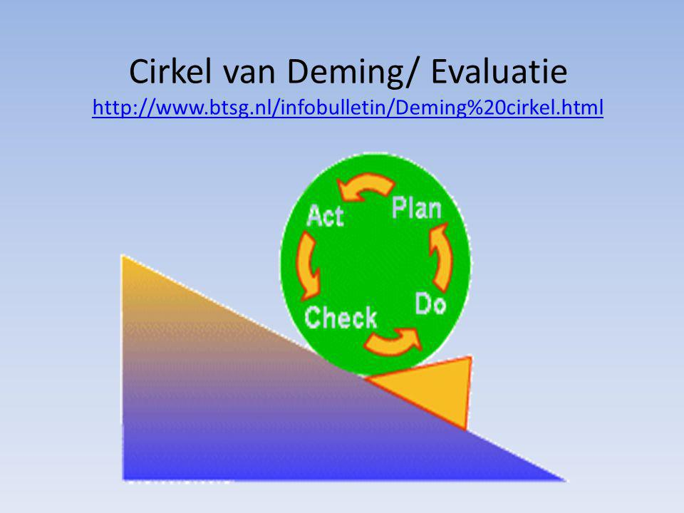 Cirkel van Deming/ Evaluatie   btsg