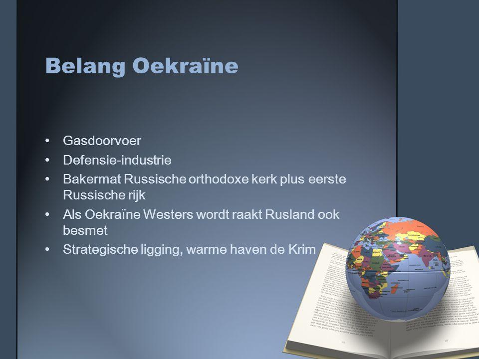 Belang Oekraïne Gasdoorvoer Defensie-industrie