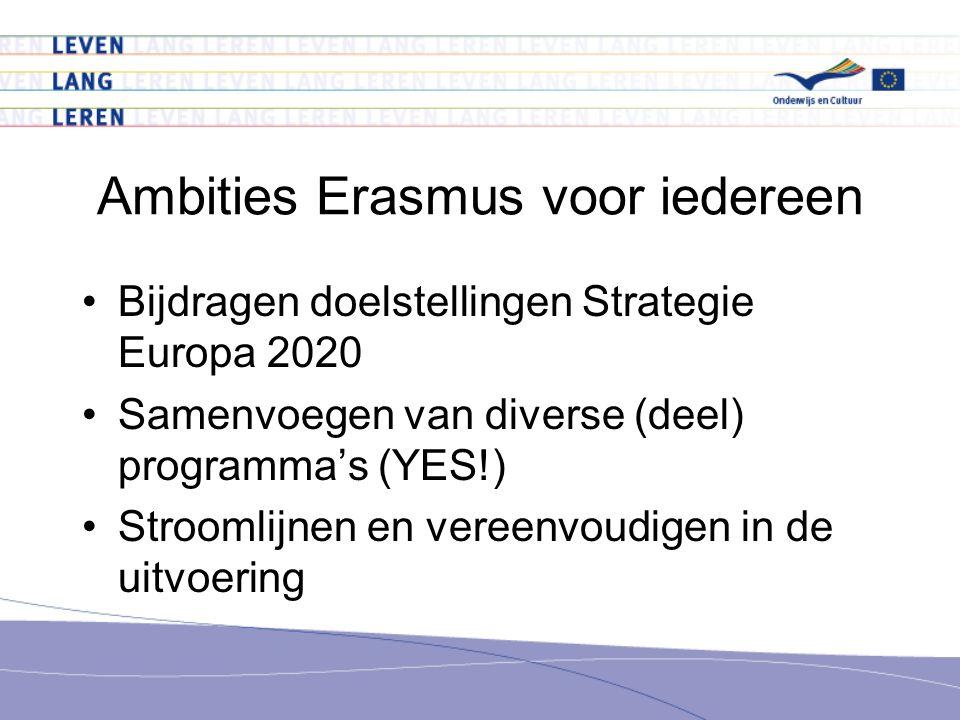 Ambities Erasmus voor iedereen