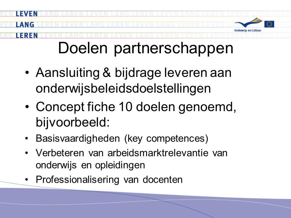 Doelen partnerschappen