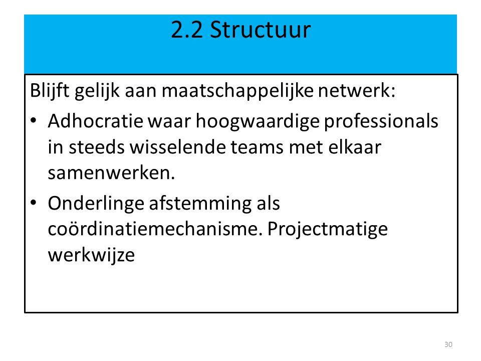 2.2 Structuur Blijft gelijk aan maatschappelijke netwerk: