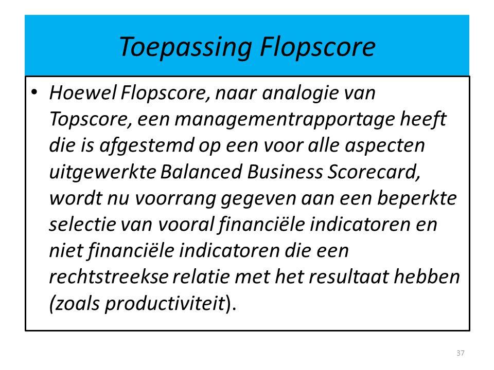 Toepassing Flopscore