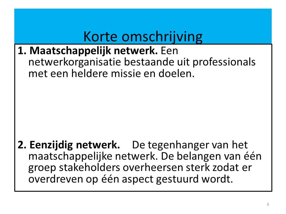 Korte omschrijving 1. Maatschappelijk netwerk. Een netwerkorganisatie bestaande uit professionals met een heldere missie en doelen.