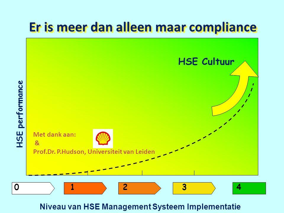 Er is meer dan alleen maar compliance