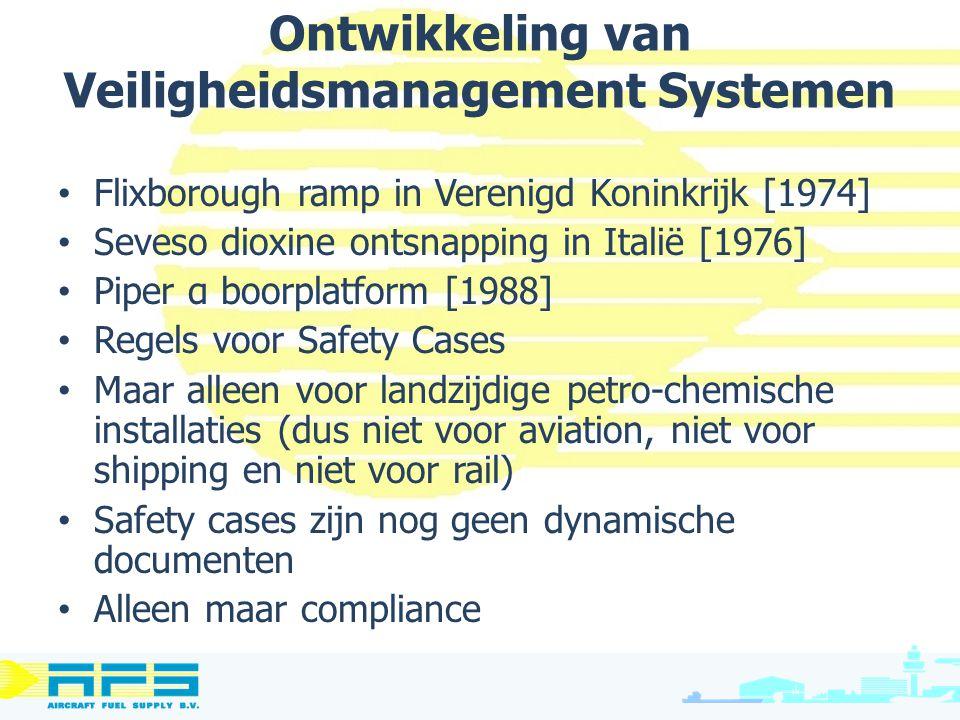 Ontwikkeling van Veiligheidsmanagement Systemen