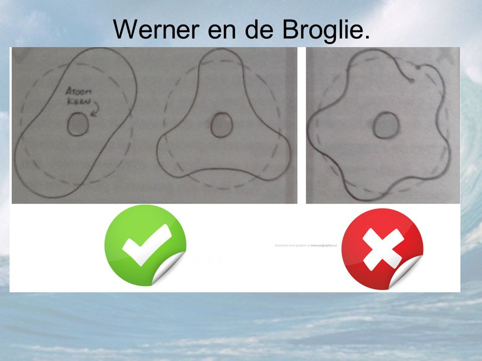 Werner en de Broglie. Lious de Broglie.