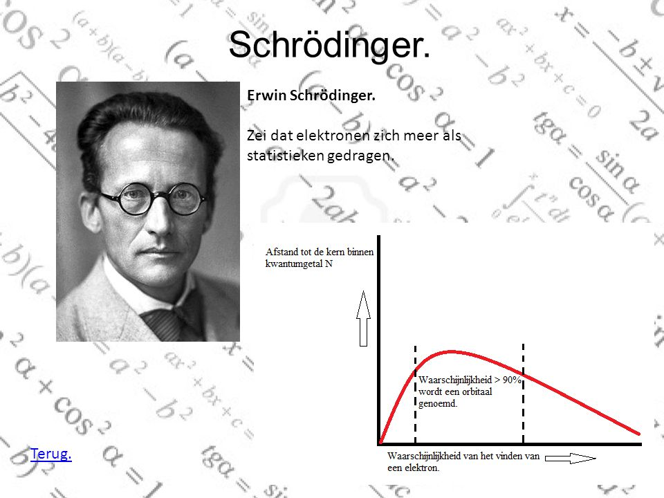 Schrödinger. Erwin Schrödinger.
