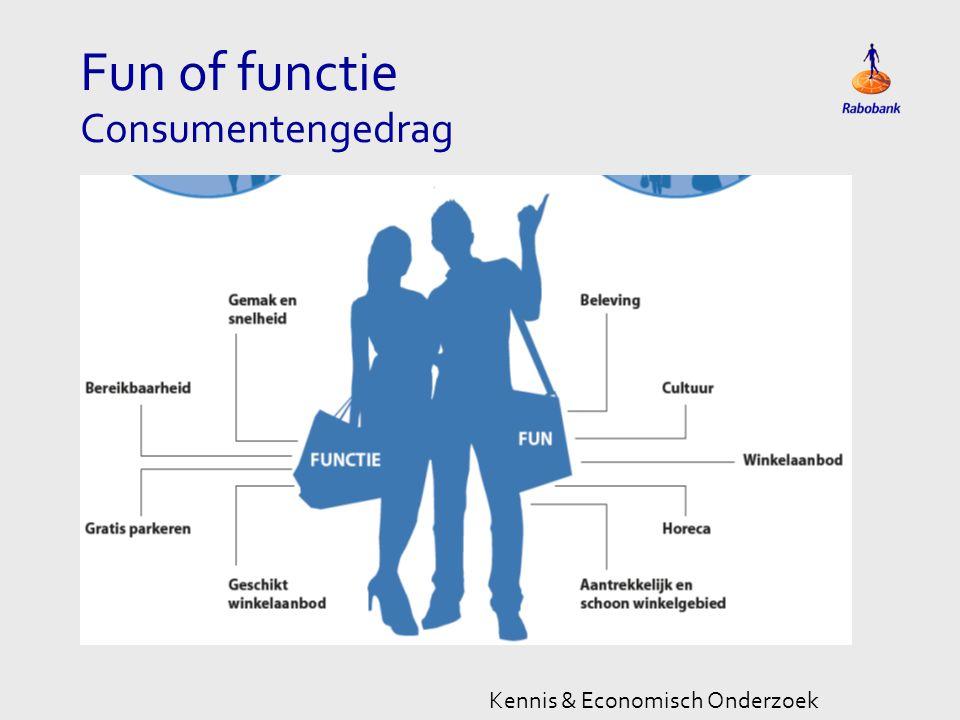 Fun of functie Consumentengedrag