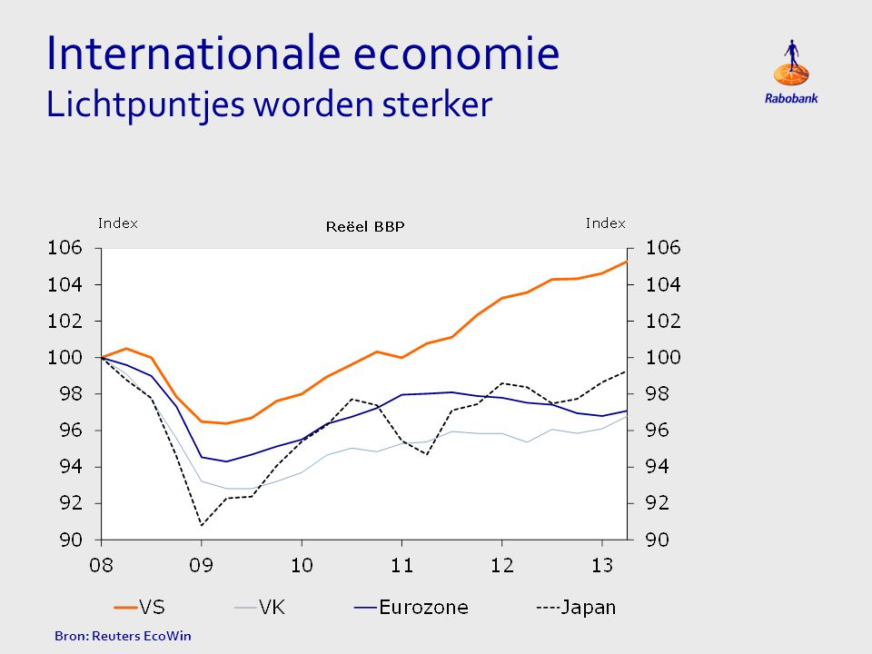 Internationale economie Lichtpuntjes worden sterker