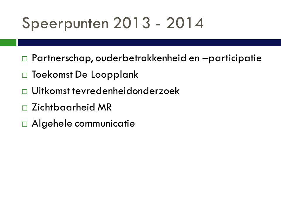 Speerpunten 2013 - 2014 Partnerschap, ouderbetrokkenheid en –participatie. Toekomst De Loopplank. Uitkomst tevredenheidonderzoek.