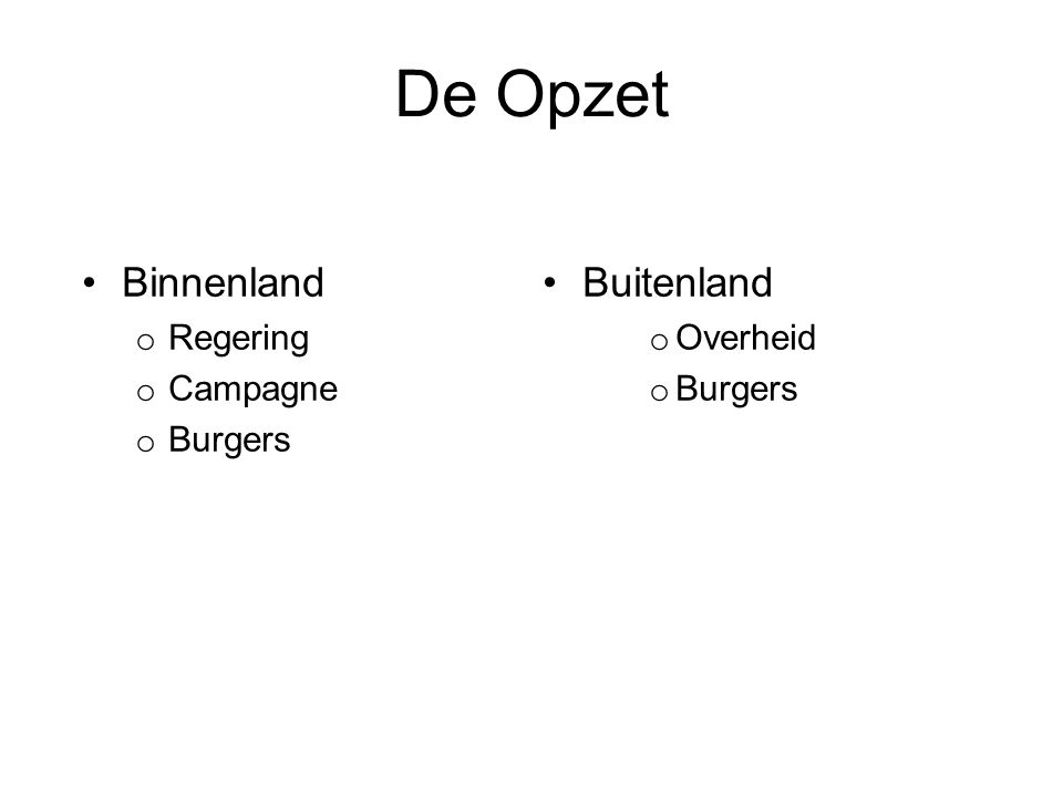 De Opzet Binnenland Buitenland Regering Overheid Campagne Burgers
