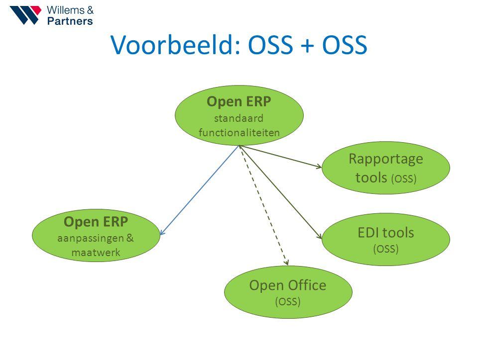 Voorbeeld: OSS + OSS Open ERP standaard functionaliteiten
