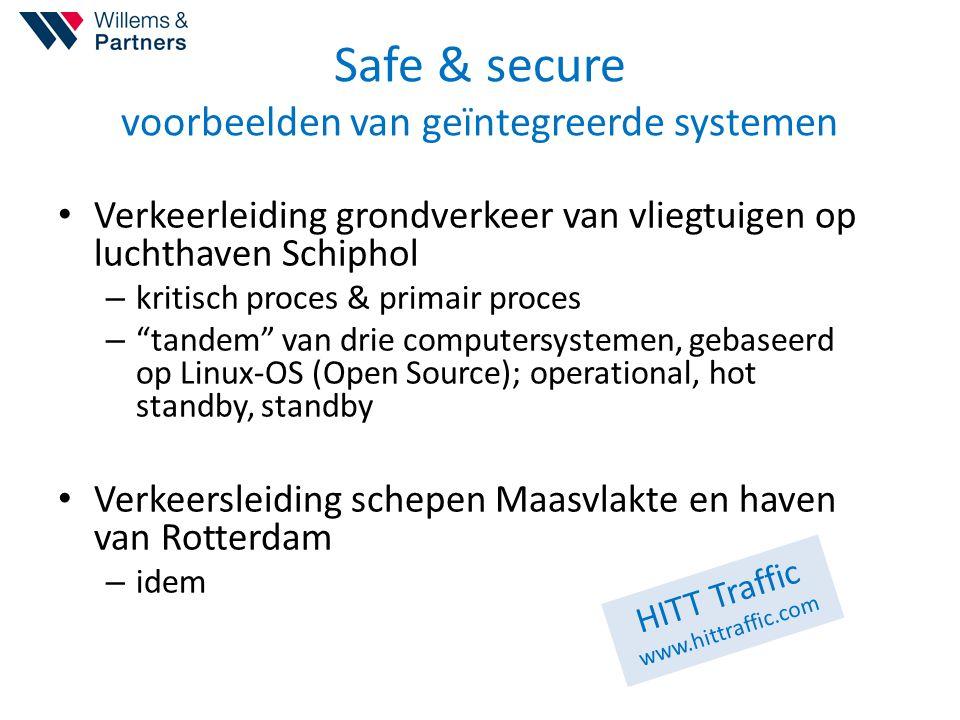Safe & secure voorbeelden van geïntegreerde systemen