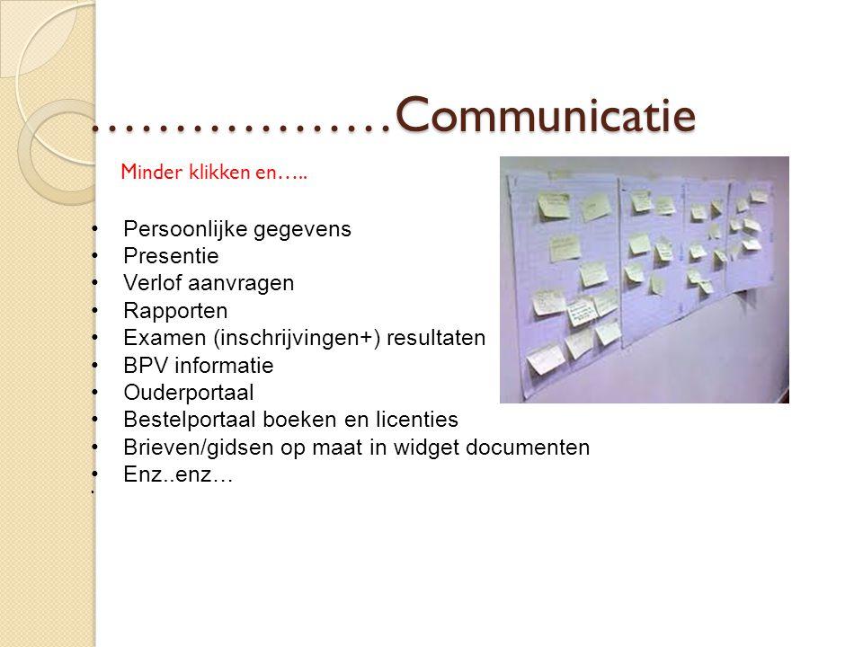 ………………Communicatie Persoonlijke gegevens Presentie Verlof aanvragen