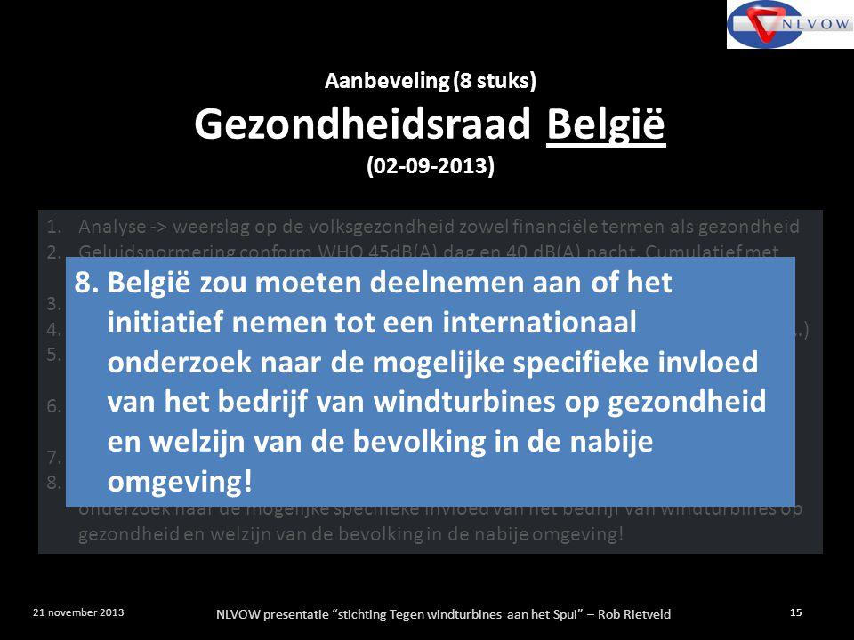 Gezondheidsraad België